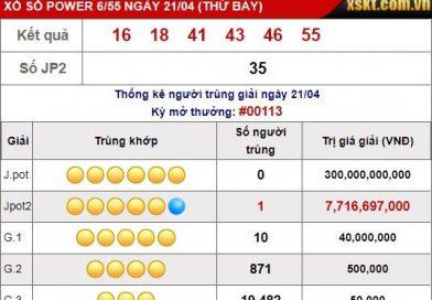 Xổ số power 6/55: Giải jackpot phụ trị giá 5,5 tỷ đồng đã có chủ