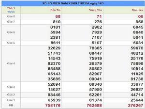 Cặp số may mắn trong KQXSMN ngày 29/07 xác suất trúng rất cao