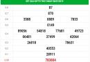 Đánh giá kết quả XSTHH hôm nay ngày 15/07/2019