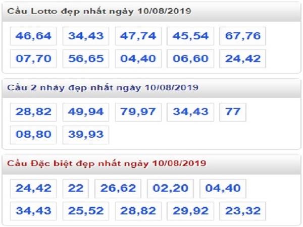 Soi cầu KQXSMB chính xác tuyệt đối ngày 10/08
