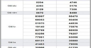 Dự đoán XS Quảng Nam 20/8/2019 từ các cao thủ hàng đầu