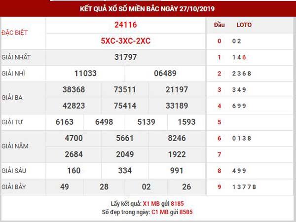 Dự đoán XSMB ngày 28/10/2019