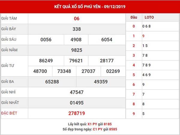 Dự đoán kết quả xs Phú Yên thứ 2 ngày 16-12-2019