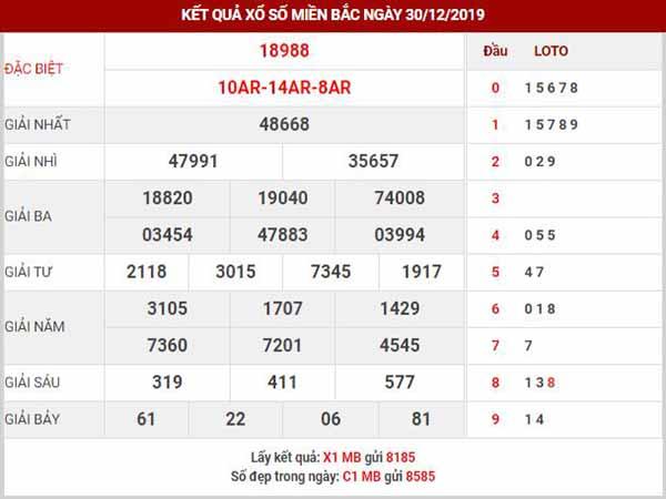 Dự đoán XSMB ngày 31/12/2019