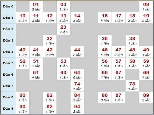 cau-mb-chay-3-ngay-14-1-2020-min