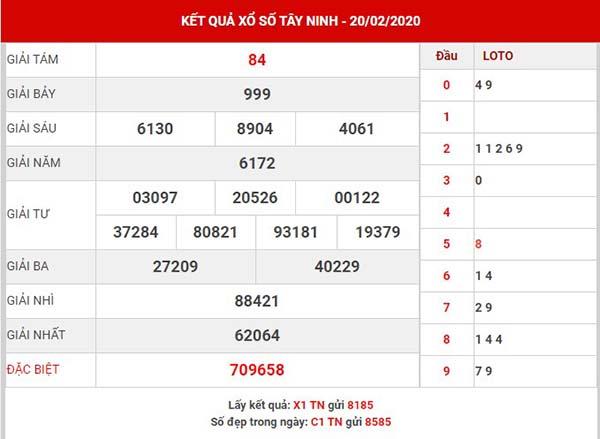 Soi cầu số đẹp sổ xố Tây Ninh ngày 20-02-2020