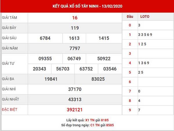 Dự đoán kết quả SX Tây Ninh thứ 5 ngày 20-02-2020