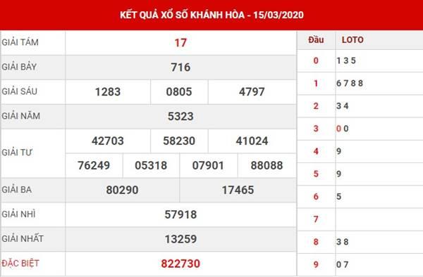 Thống kê xổ số Khánh Hòa thứ 4 ngày 18-3-2020