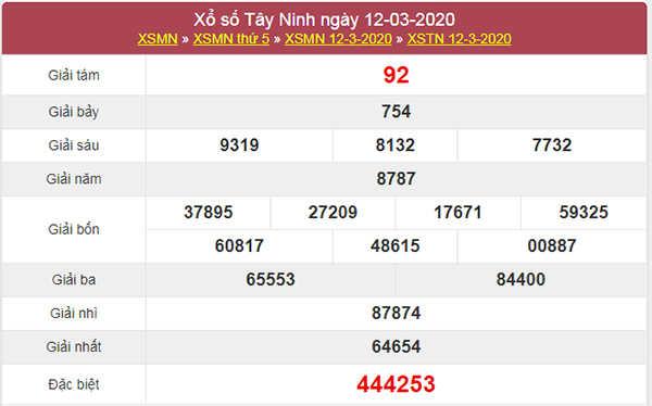 Dự đoán xổ số Tây Ninh 19/3/2020 hôm nay chuẩn xác