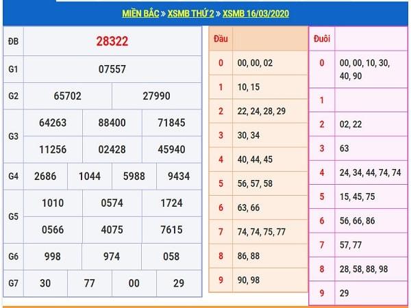 soi-cau-xsmb-17-3-2020 (1)-min