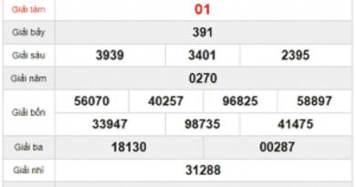 Thống kê kqxs vĩnh long ngày 20/03 tỷ lệ trúng cao