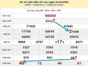 Các chuyên gia chốt dự đoán KQXSMB ngày 25/04 tỷ lệ trúng cao