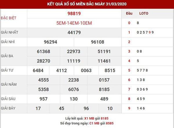 Dự đoán xsmb ngày 23/4/2020 - KQXS miền Bắc thứ 5