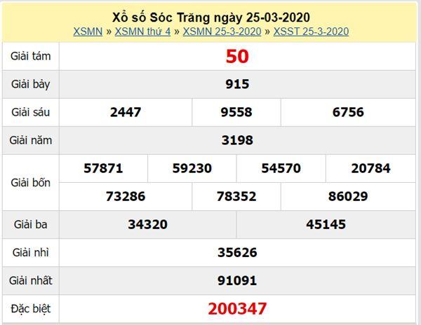 Thống kê XSST 29/4/2020 - KQXS Sóc Trăng thứ 4