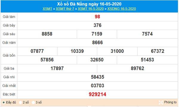 Dự đoán XSDNG 20/5/2020 - KQXS Đà Nẵng thứ tư