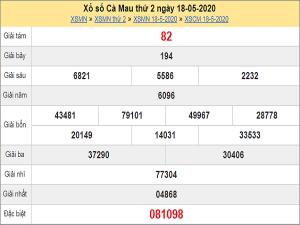 Dự đoán XSCM 25/5/2020