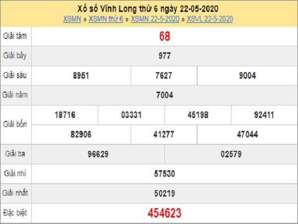 Phân tích KQXSVL- xổ số vĩnh long hôm nay ngày 29/05/2020