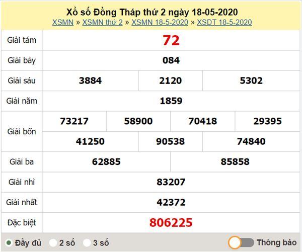 Soi cầu XSDT 25/5/2020 - KQXS Đồng Tháp thứ 2