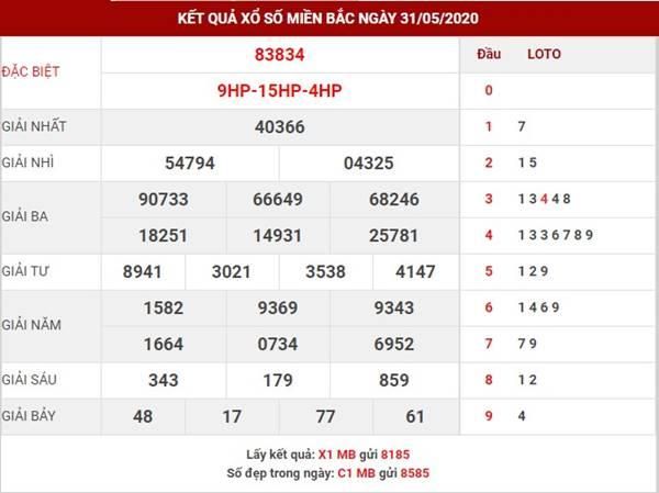 Thống kê Loto đẹp SXMB thứ 2 ngày 1-6-2020
