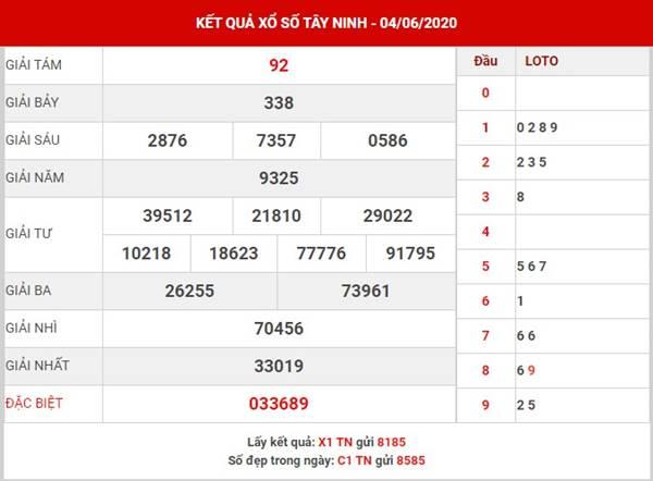 Soi cầu số đẹp SX Tây Ninh thứ 5 ngày 11-6-2020
