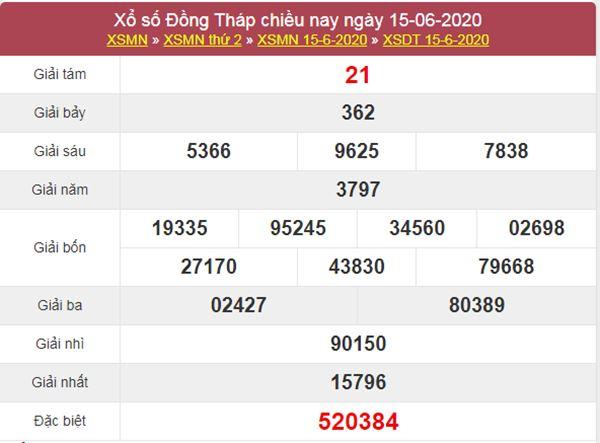 Dự đoán XSDT 22/6/2020 chốt KQXS Đồng Tháp cực chuẩn