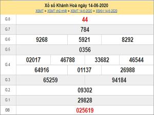 ket-qua-xo-so-khanh-hoa-14-6-2020-min