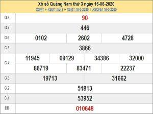 Nhận định XSQMN 23/6/2020