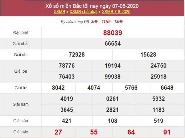 Bảng KQXSMB- Thống kê xổ số miền bắc ngày 08/06 tỷ lệ trúng cao