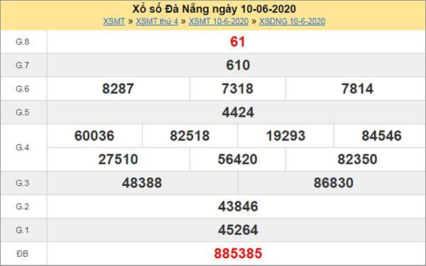 Thống kê XSDNG 13/6/2020 chốt KQXS Đà Nẵng thứ 7
