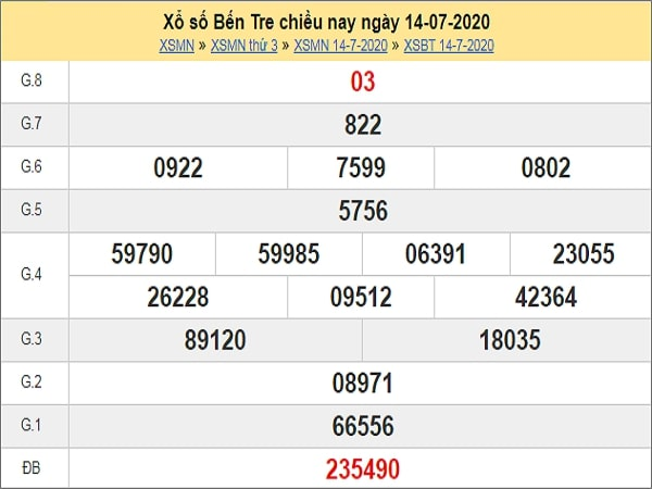 Phân tích XSBTR 21/7/2020