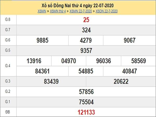 Dự đoán XSDN 29/7/2020