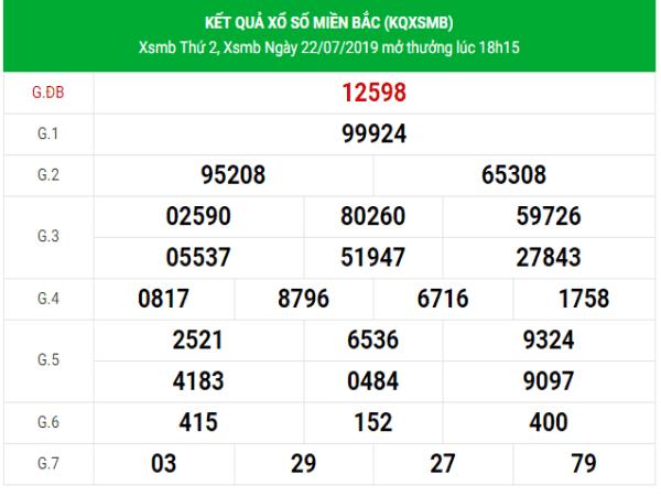 Nhận định KQXSMB- xổ số miền bắc thứ 5 ngày 23/07/2020