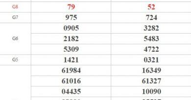 Dự đoán kết quả XSMT Vip ngày 13/07/2020
