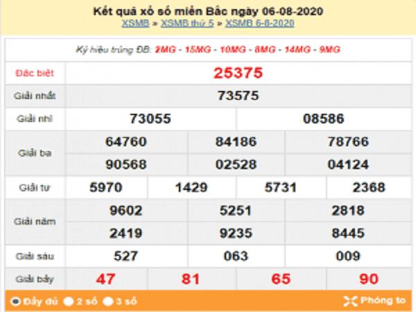 Soi cầu bạch thủ KQXMB- xổ số miền bắc thứ 6 ngày 07/08/2020