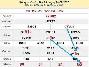 Dự đoán KQXSMB- xổ số miền bắc ngày 27/08 của các cao thủ