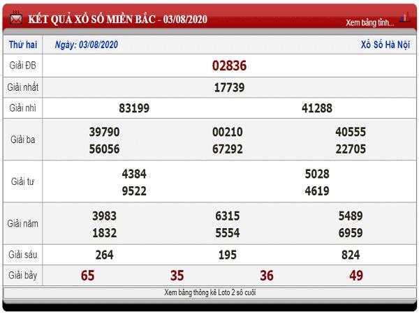 Nhận định KQXSMB- xổ số miền bắc ngày 04/08  từ các cao thủ