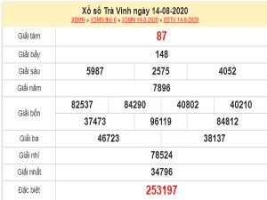 Phân tích KQXSNT- xổ số ninh thuận ngày 21/08/2020 tỷ lệ trúng cao