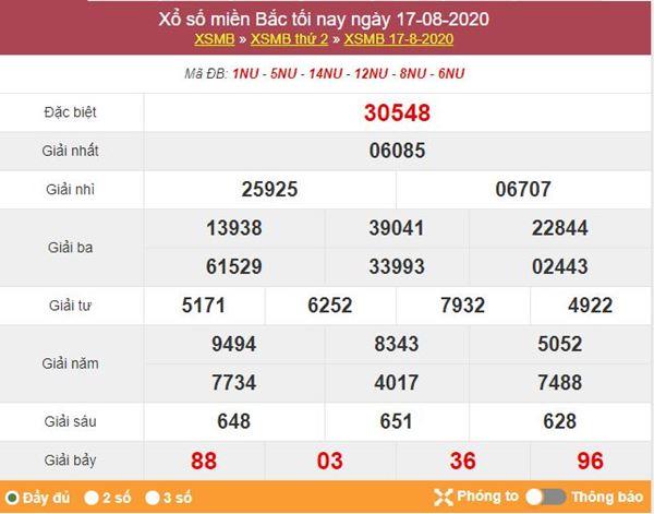 Thống kê XSMB 18/8/2020 chốt KQXS miền Bắc thứ 3