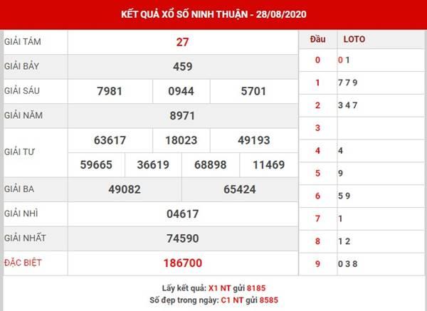 Soi cầu kết quả SX Ninh Thuận thứ 6 ngày 4-9-2020