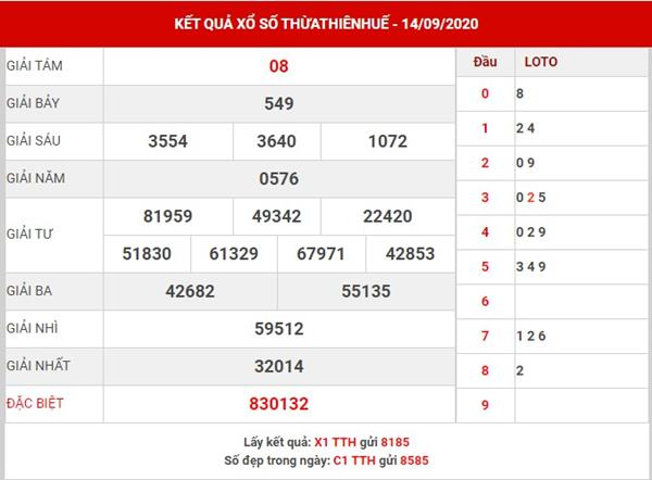 Soi cầu kết quả SX Thừa Thiên Huế thứ 2 ngày 21-9-2020