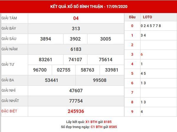 Soi cầu số đẹp sổ xố Bình Thuận thứ 5 ngày 24-9-2020