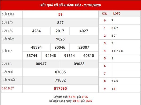 Soi cầu kết quả XS Khánh Hòa thứ 4 ngày 30-9-2020