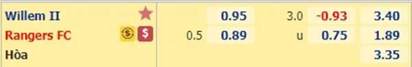 Tỷ lệ kèo giữa Willem II vs Rangers