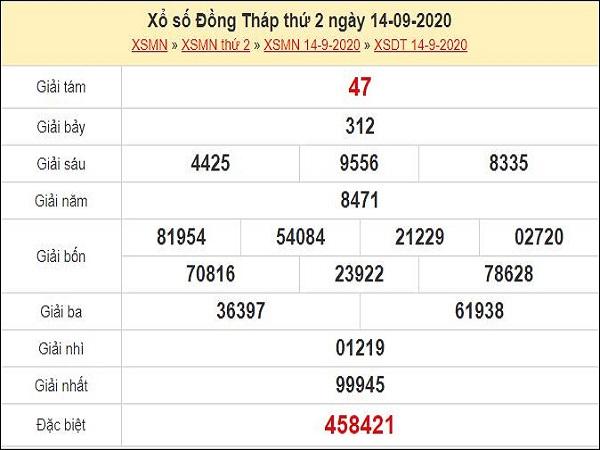 Dự đoán XSDT 21/9/2020