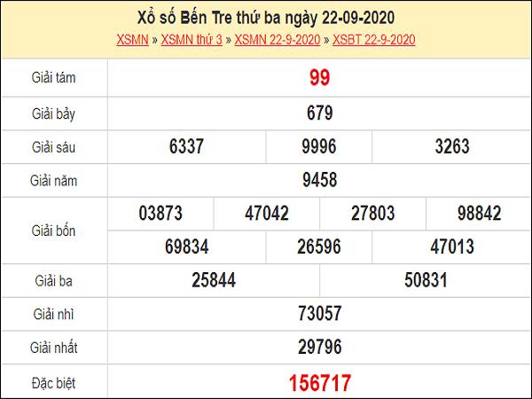 Tổng hợp phân tích KQXSBT ngày 29/09/2020- xổ số bến tre thứ 3