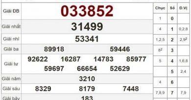 Nhận định KQXSBT- xổ số bến tre ngày 08/09/2020 hôm nay