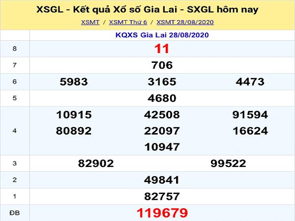 Tổng hợp phân tích KQXSGL - xổ số gia lai ngày 04/09/2020 hôm nay