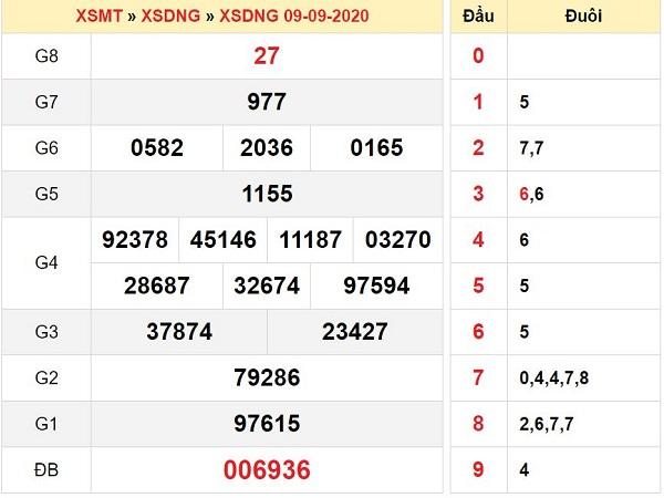 Phân tích KQXSDN- xổ số đà nẵng thứ 7 ngày 12/09/202
