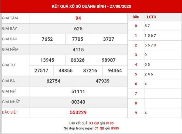 Soi cầu kết quả sổ xố Quảng Bình thứ 5 ngày 3-9-2020