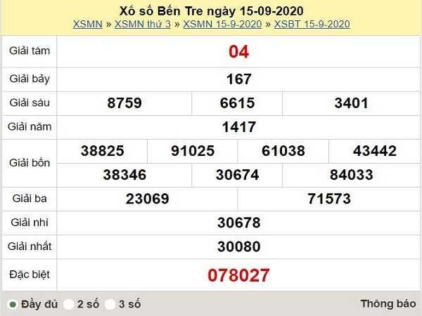 Phân tích KQXSBT ngày 22/09/2020- phân tích xổ số bến tre chuẩn xác